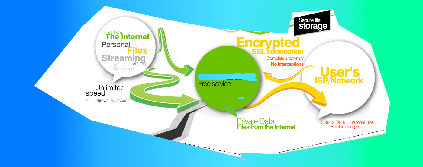 converting a torrent link to normal download link