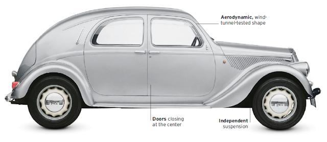 Classic-car, Lancia-Aprilia-, classic cars