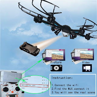 Spesifikasi Drone MJX X600C - OmahDrones