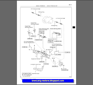 Toyota Yaris Verso repair manual