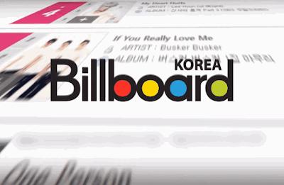 """Tangga Lagu Korea Terbaru September 2013"""
