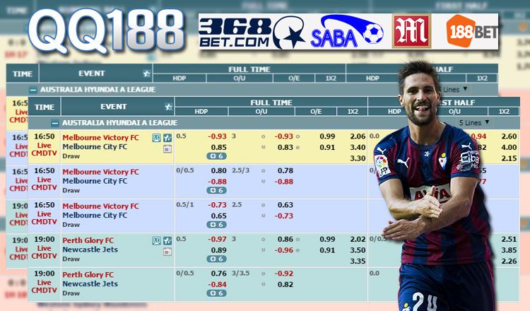QQ188: QQ188asia com Best Online Sports Bookie Website & Asia Top