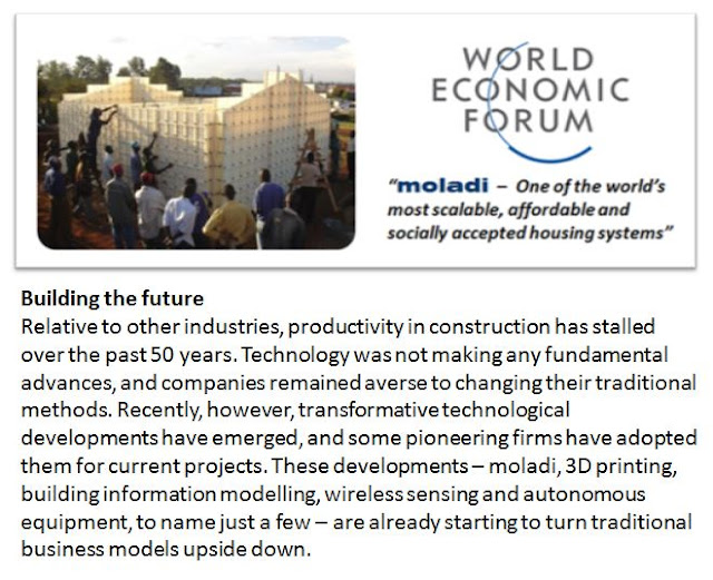 Building the future | moladi