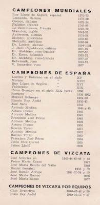 Campeones de ajedrez mundiales, de España y de Vizcaya