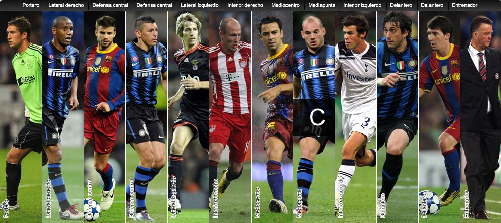 Por Qué Se Juega Al Fútbol Con 11 Jugadores Por Equipo: Quiero Ser Jugador De Fútbol No Por