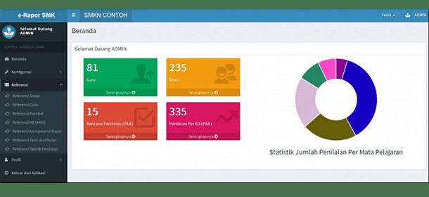 E-Rapor SMK Telah Terintegrasi dengan DAPODIKDASMEN