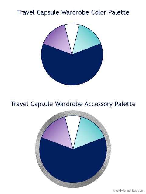 a travel capsule wardrobe color palette evolved into an accessory palette