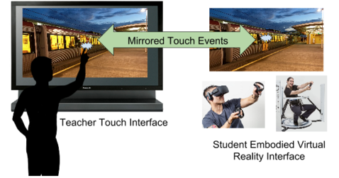 Paper: Design insights into embedding virtual reality content into life skills training for people with intellectual disability