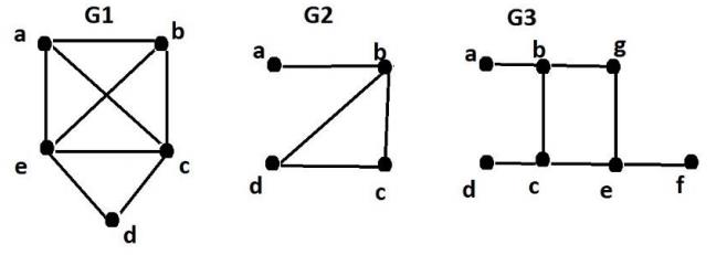 cs6702 graph theory and applications nov dec 2016
