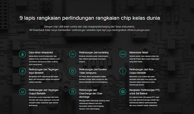 9 lapis rangkaian perlindungan rangkaian chip kelas dunia