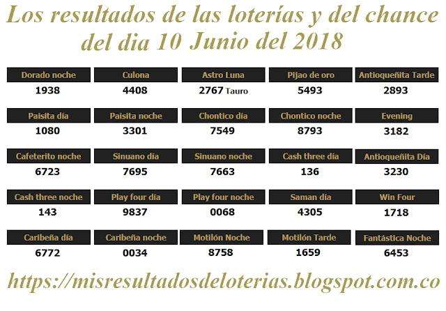 Resultados de las loterías de Colombia | Ganar chance | Los resultados de las loterías y del chance del dia 10 de Junio del 2018