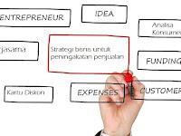 Tips Strategi Promosi Efektif yang Harus Anda Tahu