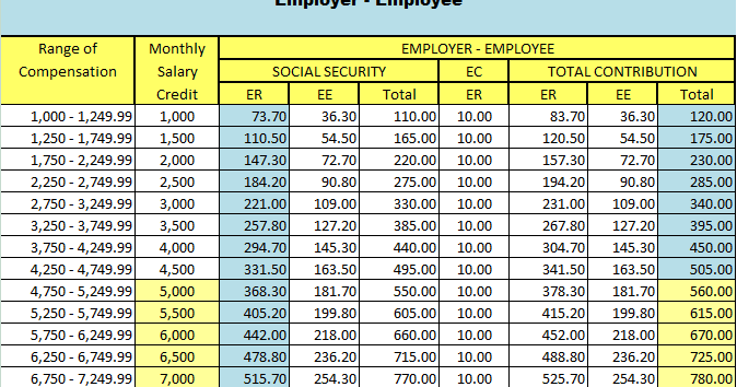 2018 Tax Table Philippines