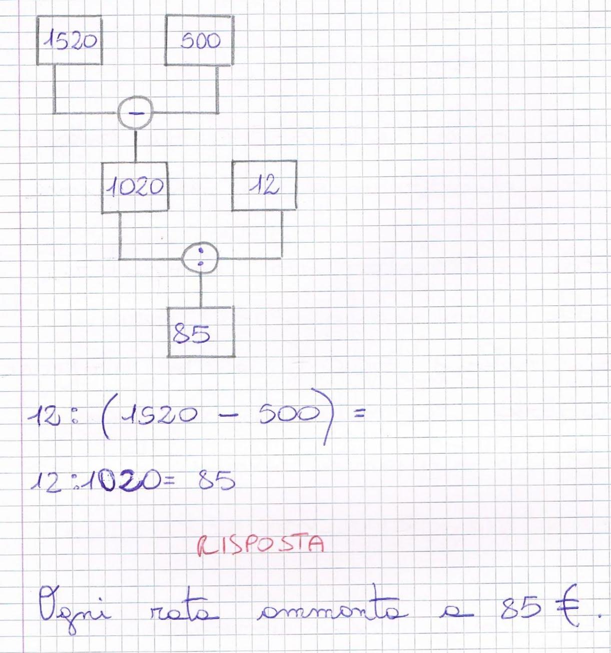 Problemi da eseguire con diagramma ed espressioni