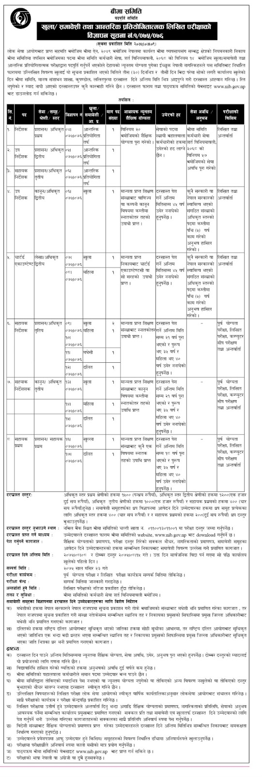 Bima Samitee Nepal Announced Various Post Vacancies for Open / Samabesi And Internal Competition