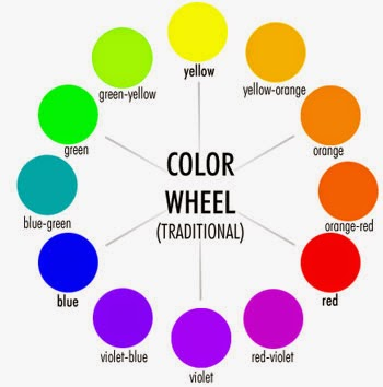 When Two Colors Are Directly Across From Each Other On The Color Wheel We Call Them Complimentary Notice How Christmas Red And Green