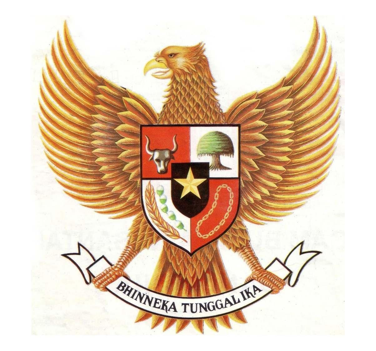 Lambang Negara Garuda Pancasila dan Keterangannya ~ Ruana ...