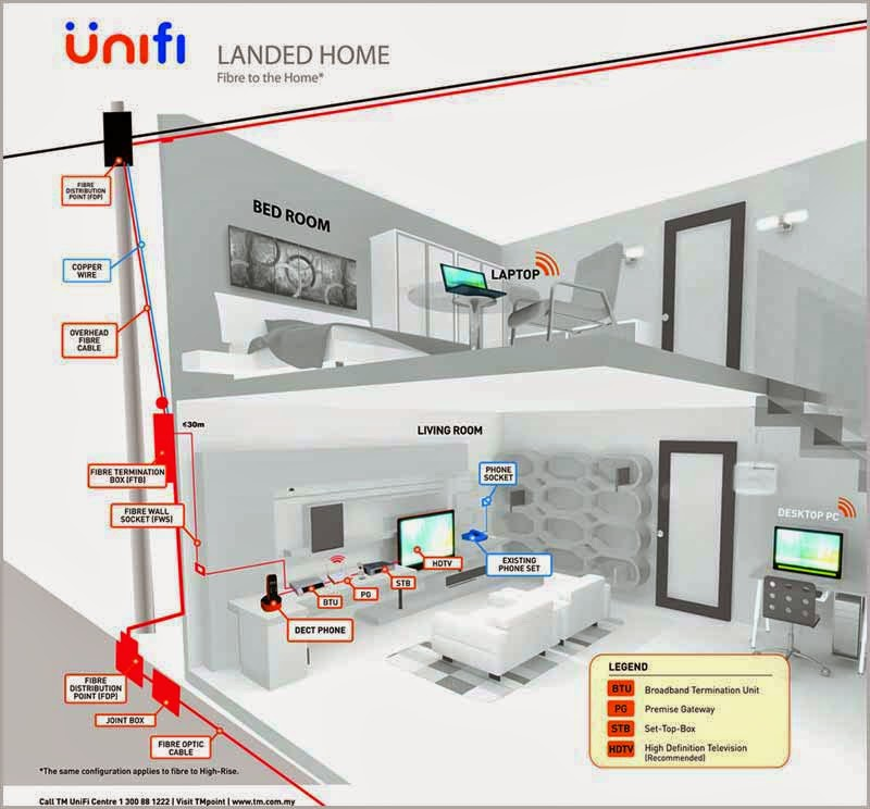 Tm Unifi Wireless Repair Amp Upgrade Service
