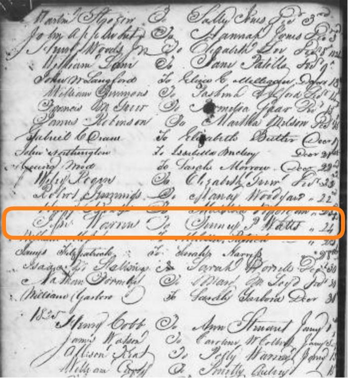 Ancestry Island Working On Wednesday Jesse Warren Jr About 1790 1826 Farmer