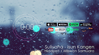Lirik Lagu Isun Kangen - Suliyana