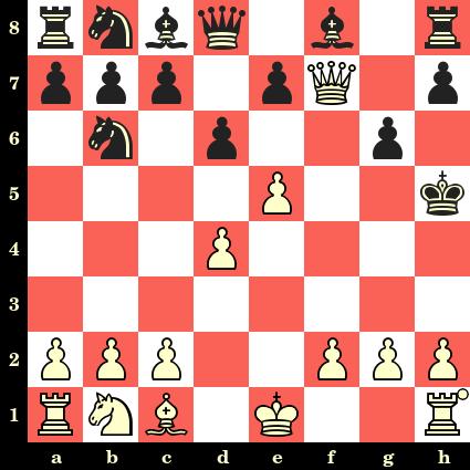 Les Blancs jouent et matent en 4 coups - M Noordijk vs Salo Landau, Rotterdam, 1927