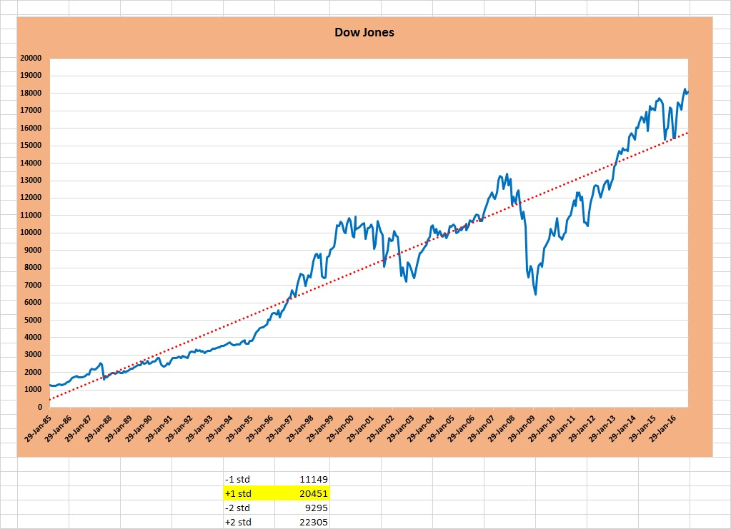 stock market indexes If the thought of investing in the stock market scares you, you aren't alone   investors who use this approach do not concern themselves with.