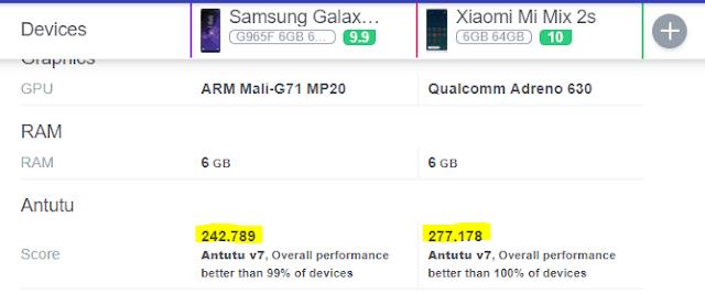 رسميا هاتف سامسونج جالكسي اس 9 أفضل هاتف في العالم للمستهلك