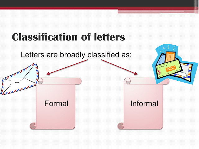 مكتبة المعلمين 50869302-Letter-Writing-ppt-03.png