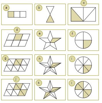 Kumpulan Soal Pecahan Matematika Kelas 3 SD