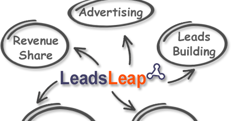 LeadsLeap– An Emerging Web Traffic Exchange Platform to