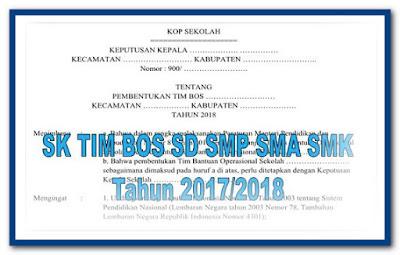 SK TIM BOS PERMENDIKBUD NO 8 SD SMP SMA SMK