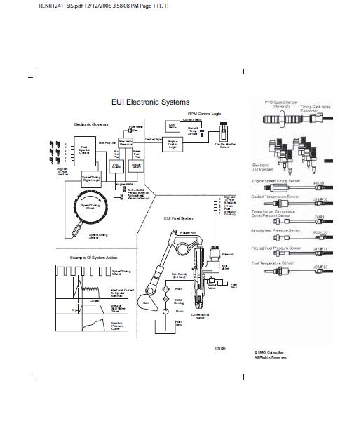 motores diesel  esquema electrico motor cat 3176c y 3196