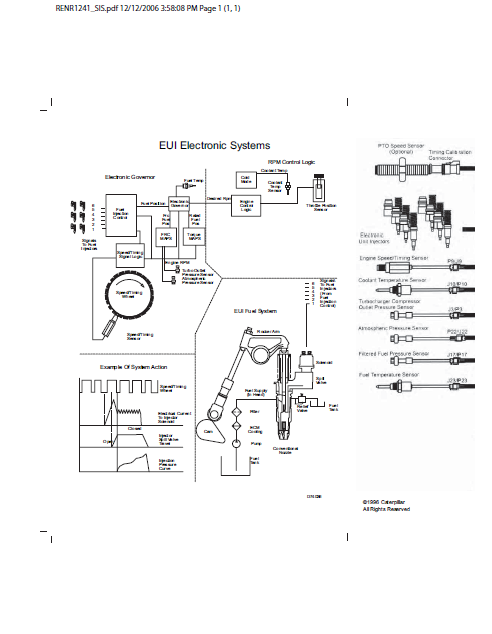 kubota diagrama de cableado de serie