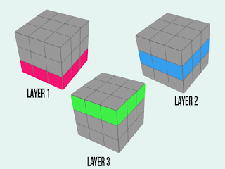 rubik 3x3 layer