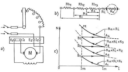 sch u00e9mas  u00e9lectriques et  u00e9lectroniques  performance moteur s u00e9rie a courant continu