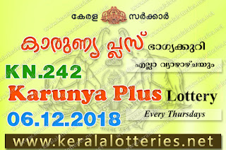 "KeralaLotteries.net, ""kerala lottery result 6 12 2018 karunya plus kn 242"", karunya plus today result : 6-12-2018 karunya plus lottery kn-242, kerala lottery result 6-12-2018, karunya plus lottery results, kerala lottery result today karunya plus, karunya plus lottery result, kerala lottery result karunya plus today, kerala lottery karunya plus today result, karunya plus kerala lottery result, karunya plus lottery kn.242 results 06-12-2018, karunya plus lottery kn 242, live karunya plus lottery kn-242, karunya plus lottery, kerala lottery today result karunya plus, karunya plus lottery (kn-242) 6/12/2018, today karunya plus lottery result, karunya plus lottery today result, karunya plus lottery results today, today kerala lottery result karunya plus, kerala lottery results today karunya plus 6 12 18, karunya plus lottery today, today lottery result karunya plus 06-12-18, karunya plus lottery result today 6.12.2018, kerala lottery result live, kerala lottery bumper result, kerala lottery result yesterday, kerala lottery result today, kerala online lottery results, kerala lottery draw, kerala lottery results, kerala state lottery today, kerala lottare, kerala lottery result, lottery today, kerala lottery today draw result, kerala lottery online purchase, kerala lottery, kl result,  yesterday lottery results, lotteries results, keralalotteries, kerala lottery, keralalotteryresult, kerala lottery result, kerala lottery result live, kerala lottery today, kerala lottery result today, kerala lottery results today, today kerala lottery result, kerala lottery ticket pictures, kerala samsthana bhagyakuri"
