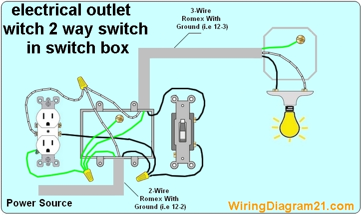 2%2Bway%2B%2Bswitch%2Bwiring%2Bdiagram%2Bwith%2Boutlet%2B%2Bin%2Bswitch%2Bbox%2Bpower%2Bfeed%2Bvia%2Bswitch how to wire an electrical outlet wiring diagram house electrical wiring multiple outlets at gsmx.co