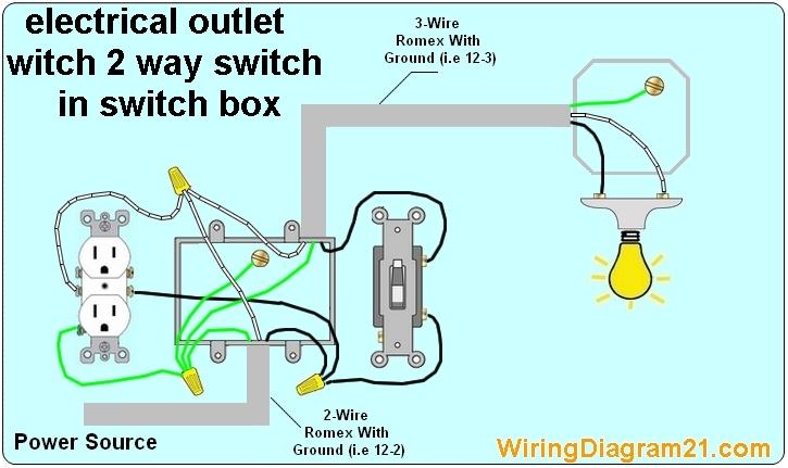 casco 12v power outlet wiring diagram   37 wiring diagram