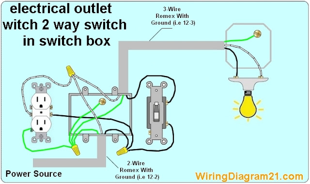 Wiring Diagram Outlet Switch Light : How to wire an electrical outlet wiring diagram house