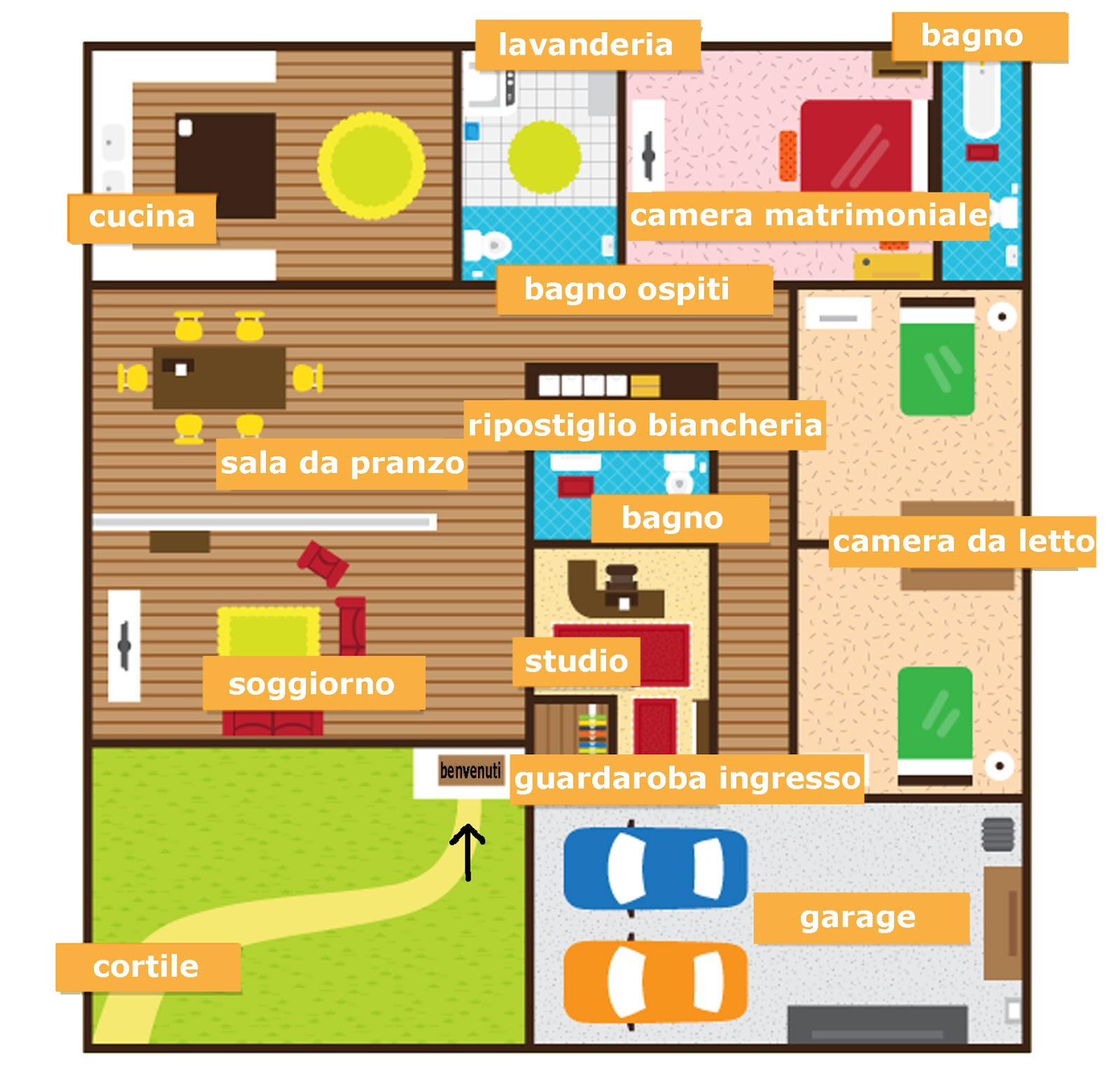 aumenta denaro e benessere creando una perfetta casa feng