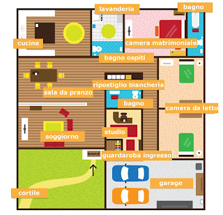 mappa di una casa immagine