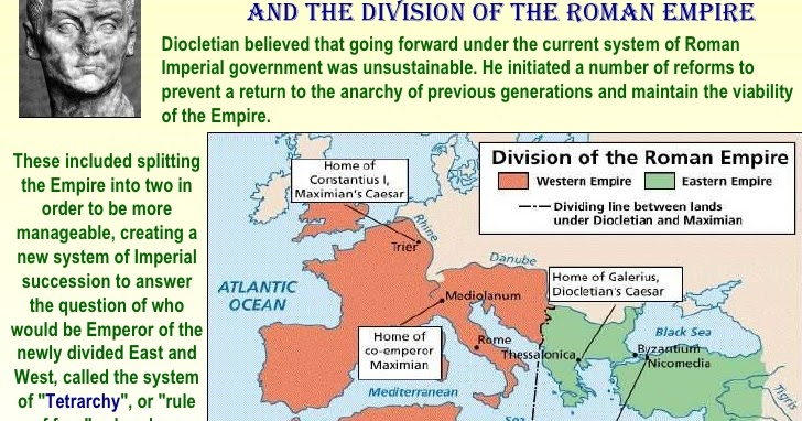 Roman Empire After Division