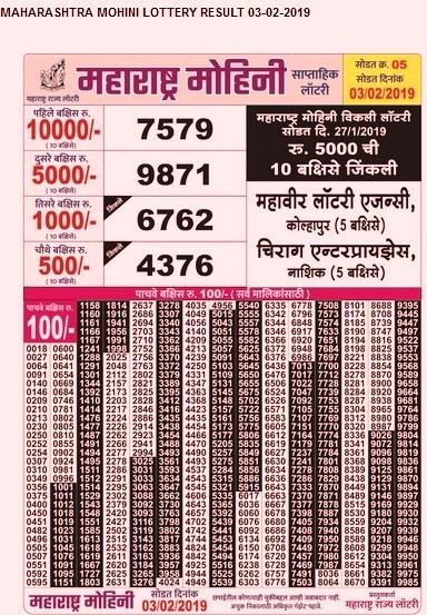 Maharashtra online lottery pools