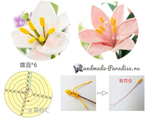 Схема вязания тычинок лилии из пряжи желтого цвета