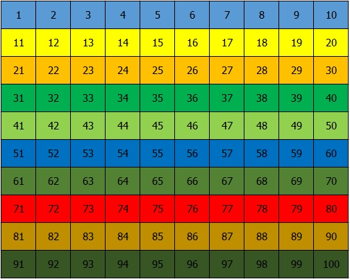 daftar togel enam angka