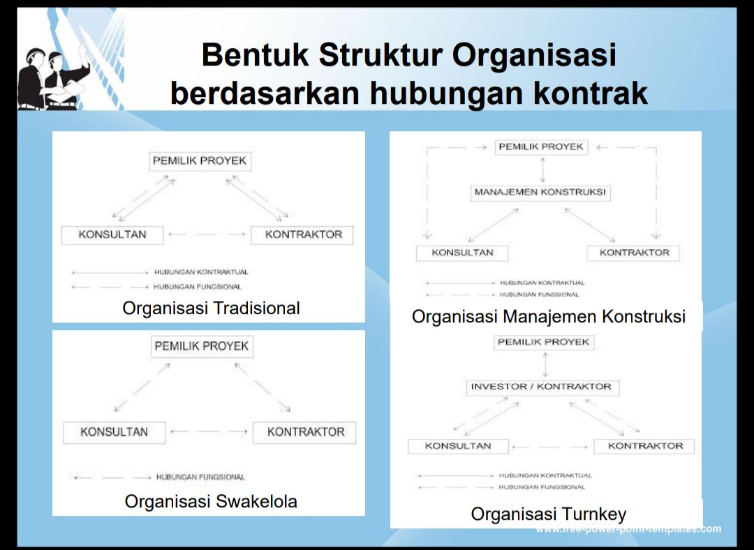 Kelebihan Dan Kekurangan Struktur Organisasi - Berbagi ...