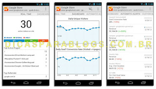 Aplicativo Google Analytics para Android