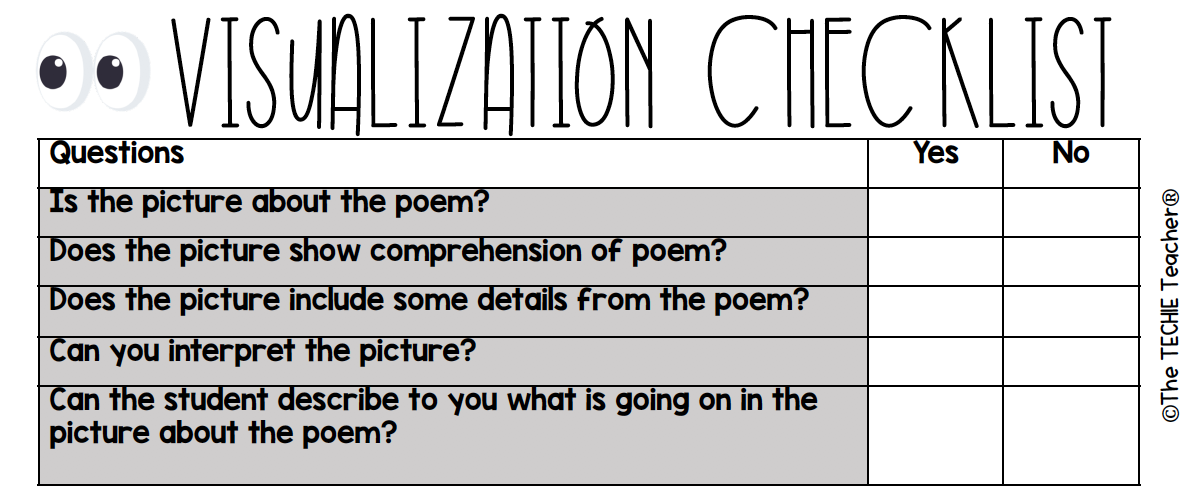 Visualization Checklist for Reading Comprehension