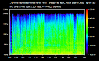 (8.80 MB/320kbps) Luis Fonsi - Despacito (Remix) ft. Justin Bieber