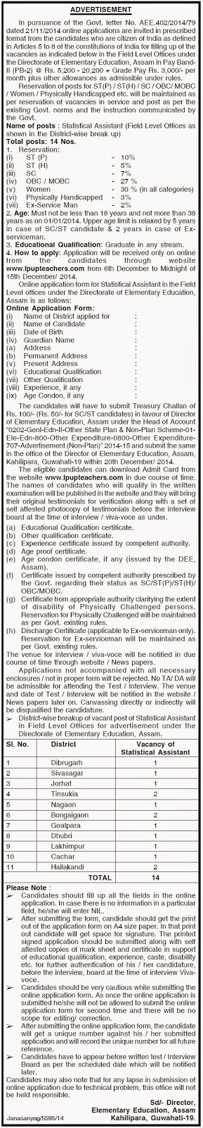 Statistical Assistant Jobs in Directorate of Elementary Education ...